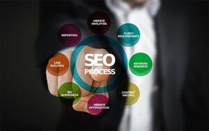 Webマーケティング会社を選ぶときのポイント3選